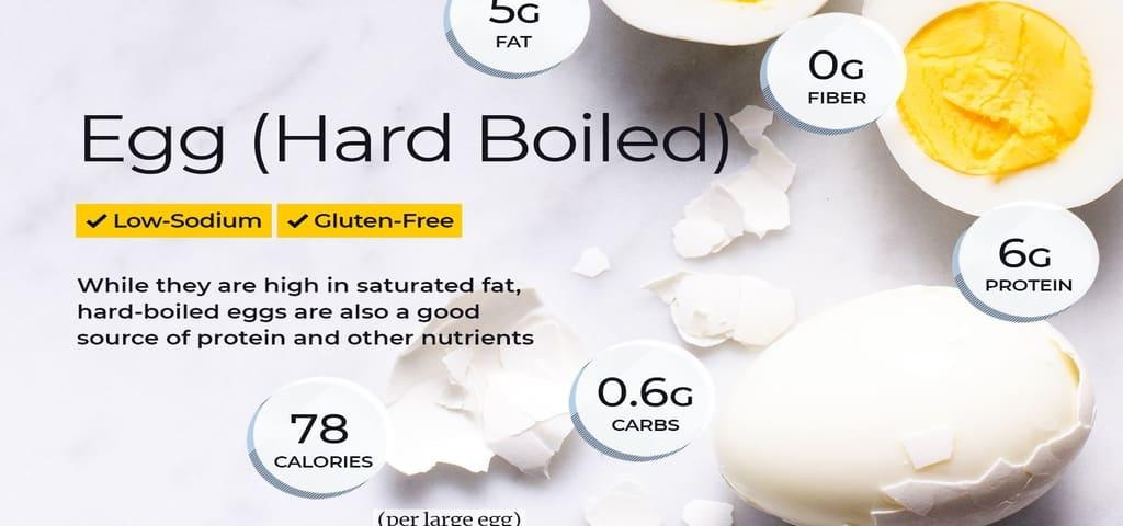 Egg Calorie